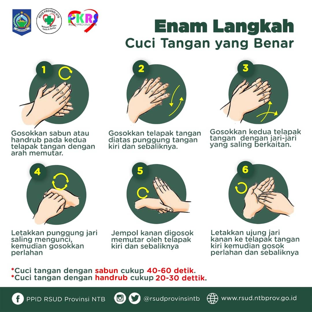 6 Langkah Cuci Tangan Dinas Sosial Provinsi Ntb